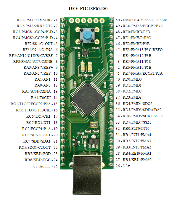 DEV-PIC18F67J50 Dev board